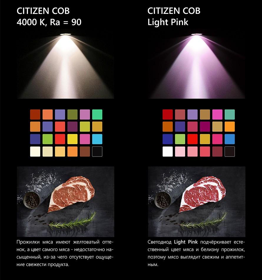 Светодиод для мяса и мясной продукции